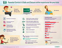 content/it-it/images/repository/isc/Kaspersky-Lab-Parental-control-infographic-thumbnail.jpg