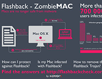 content/it-it/images/repository/isc/infographics-zombie-mac-thumbnail.jpg