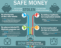 content/it-it/images/repository/isc/safe-money-thumbnail.jpg