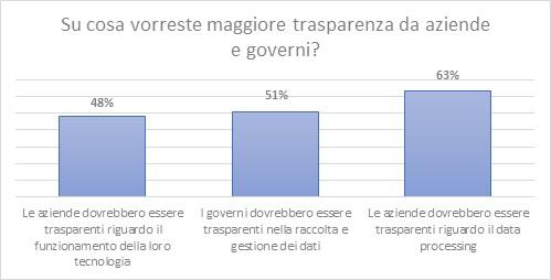 indagine-kaspersky-il-58-degli-italiani-diffida-dei-servizi-online-che-subiscono-una-violazione-dei-dati.jpg